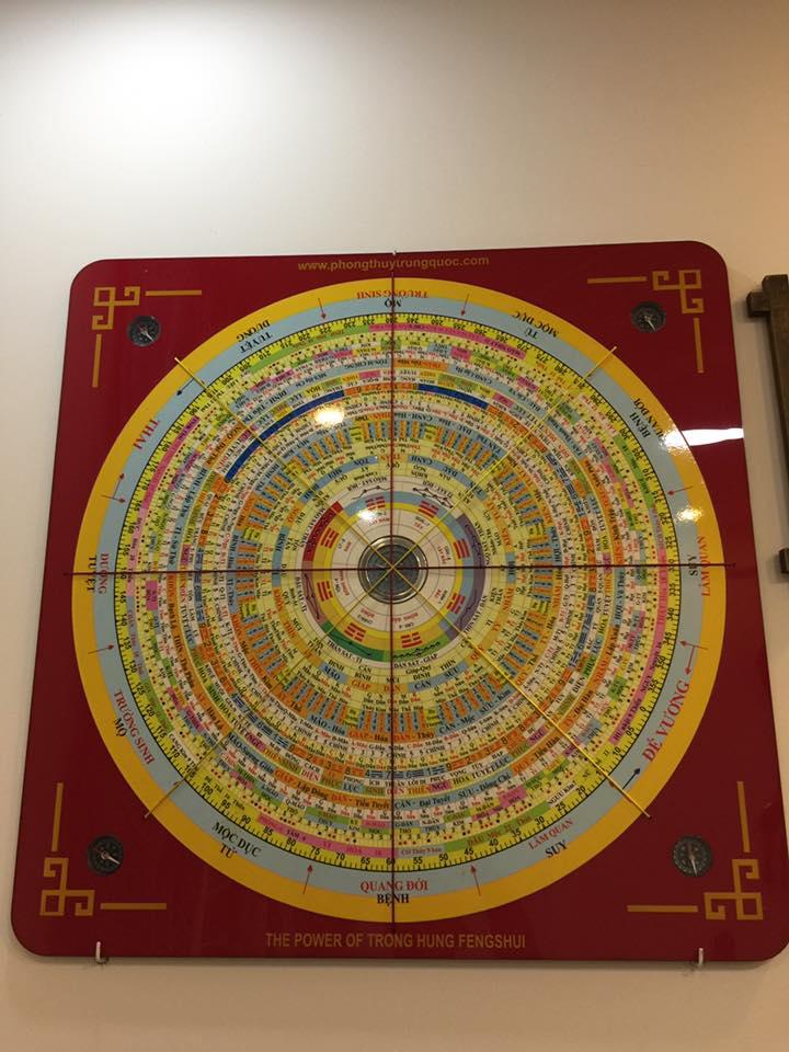 La kinh huyền không phi tinh - Phong thủy Trọng Hùng
