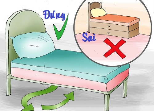 phong thủy giường ngủ - phong thủy trọng hùng