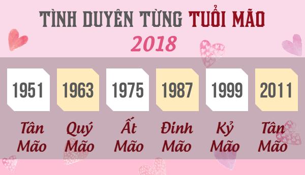 tử vi tình duyên tuổi Mão 2018 - phong thủy trọng hùng