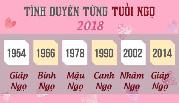 tử vi tình duyên tuổi Ngọ 2018 - phong thủy trọng hùng