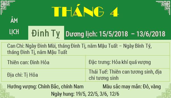 tháng 4 âm lịch năm 2018 - phong thủy trọng hùng