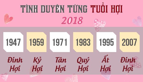 tử vi tình duyên tuổi Hợi 2018 - phong thủy trọng hùng